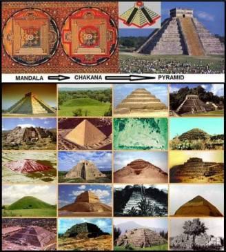 mandala. ciakra si piramidele