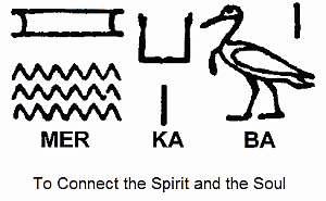 merkaba in semne